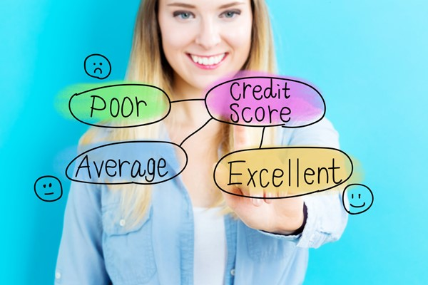 Demystify Your Credit Score Calculation